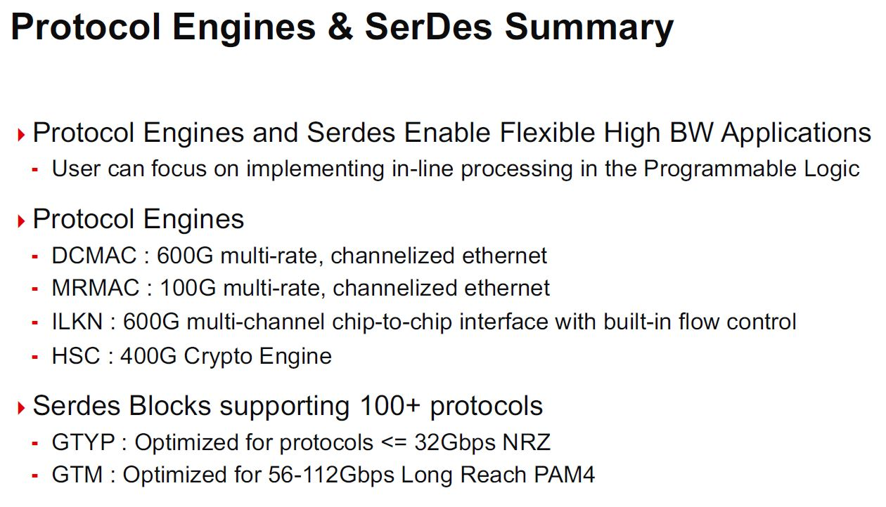 Xilinx Versal Premium Protocol Engines And SerDes Summary