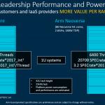 Arm Neoverse N1 2020 Rack Level Integration