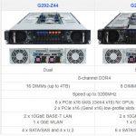 Gigabyte G292 Z44 And G292 Z24 Comparison
