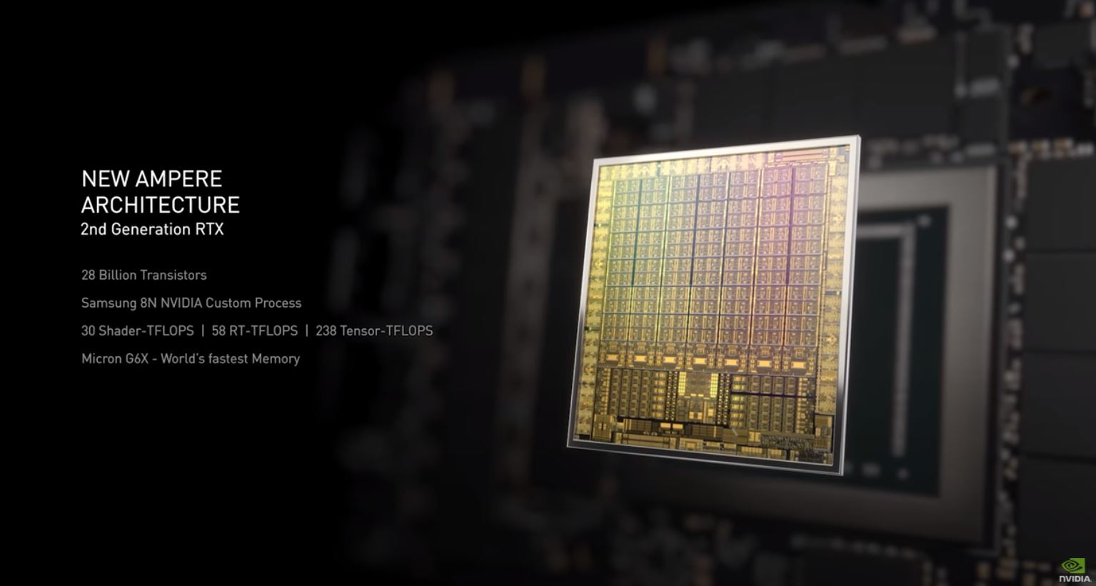NVIDIA GeForce RTX 3000 Launch Ampere Architecture