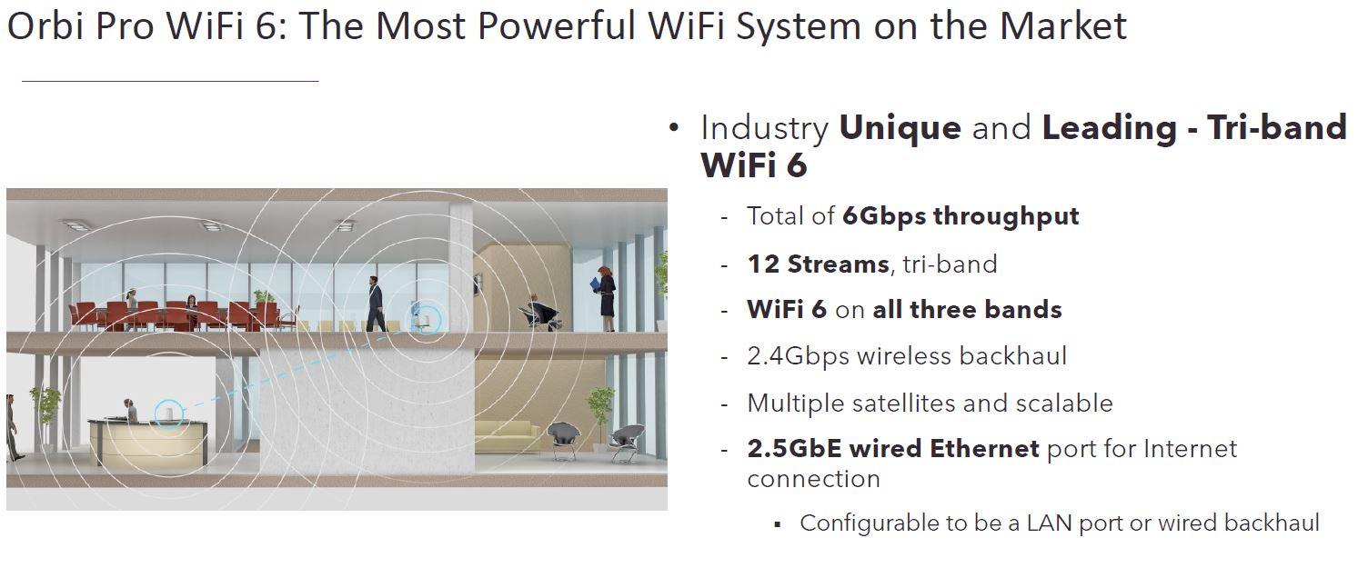 Netgear Orbi Pro WiFi 6 Features