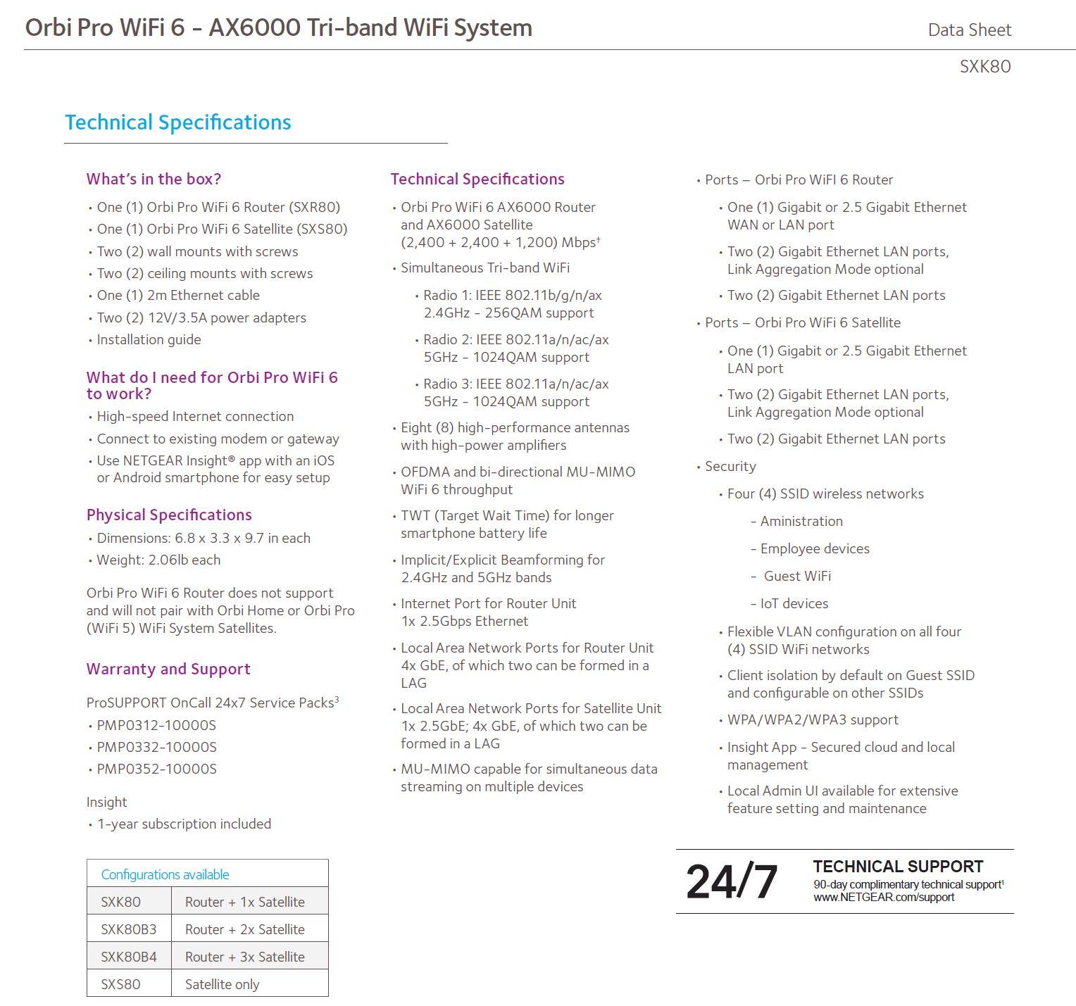 Netgear Orbi Pro WiFi 6 Specs