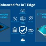 New Intel Silicon For IoT Edge 2020