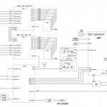 Trenton Systems BAM Intel Xeon Ice Lake Block Diagram
