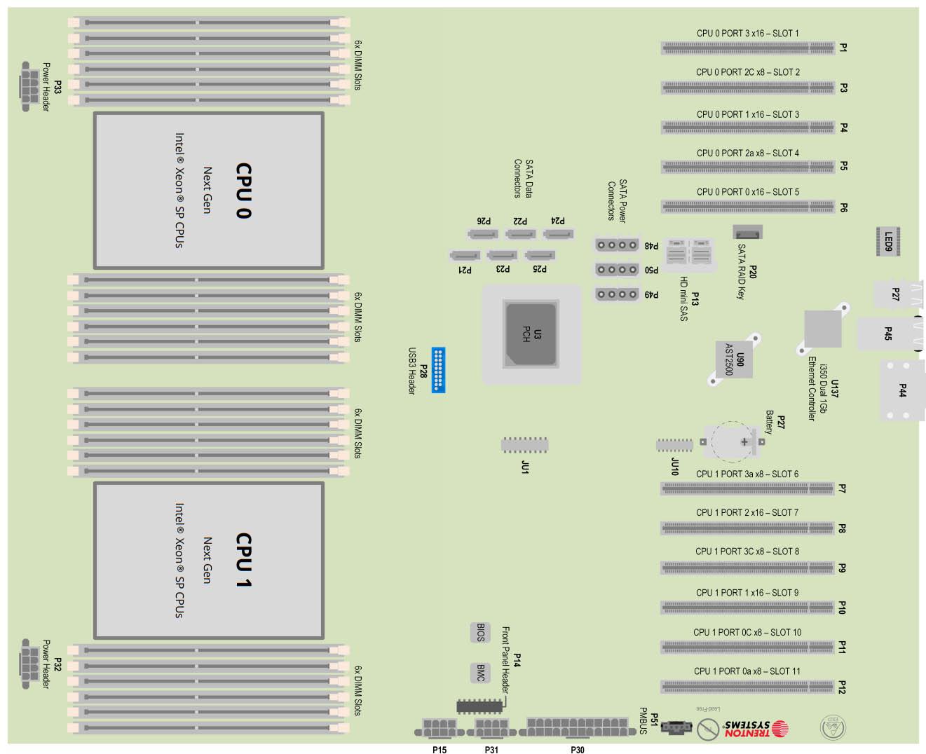 Trenton Systems BAM Intel Xeon Ice Lake Platform