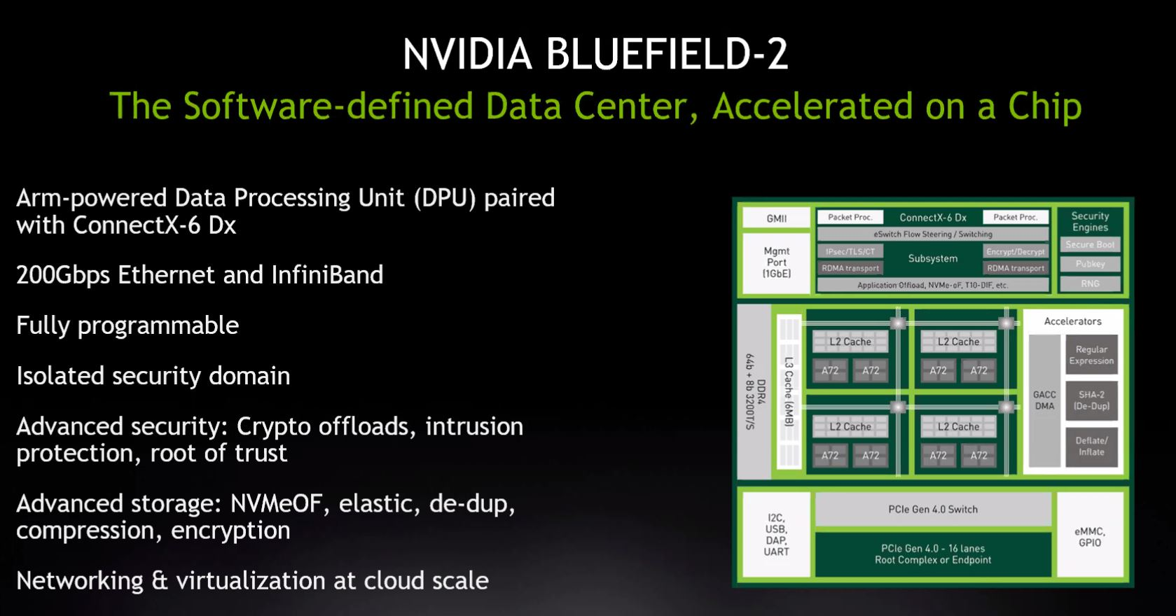 VMware VMworld 2020 Project Monterey DPU With NVIDIA BlueField 2