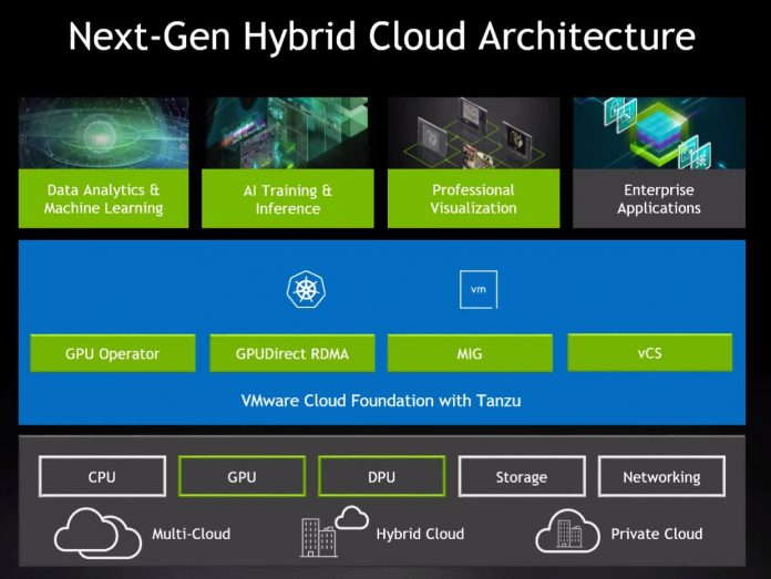 VMware VMworld 2020 Project Monterey DPU With NVIDIA Next Gen Hybrid Infrastructure