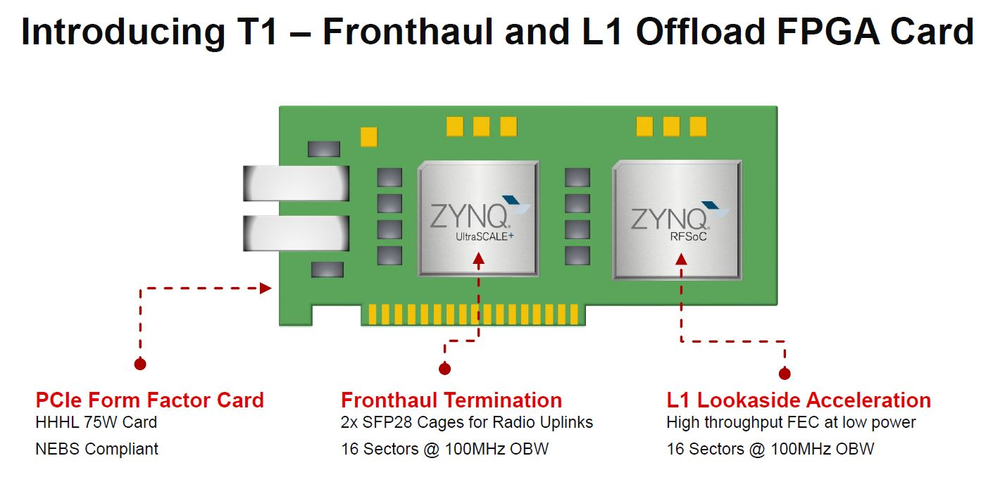 Xilinx T1 Overview