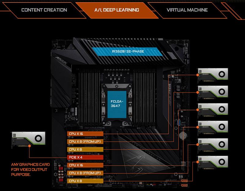 7x GPU AI Deep Learning Platform