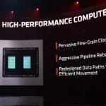 AMD RDNA 2 Architecture Compute Units