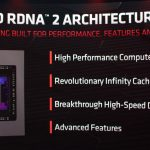 AMD RDNA 2 Architecture Overview
