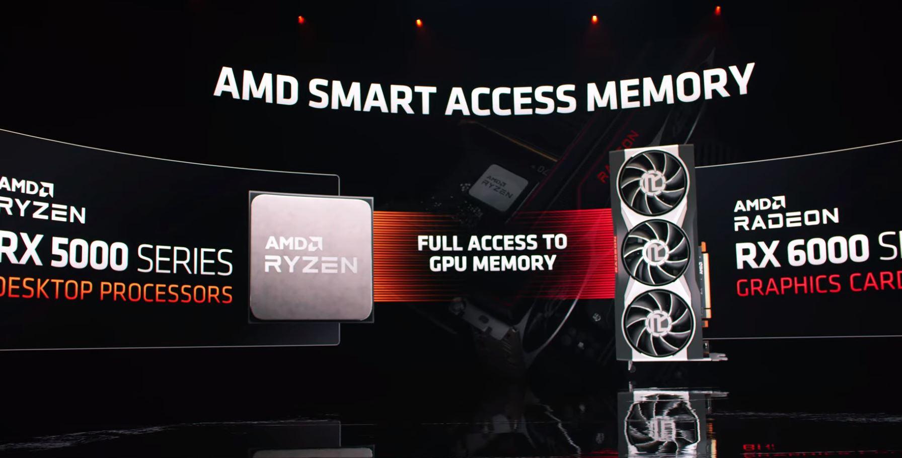 AMD RDNA 2 Smart Access Memory