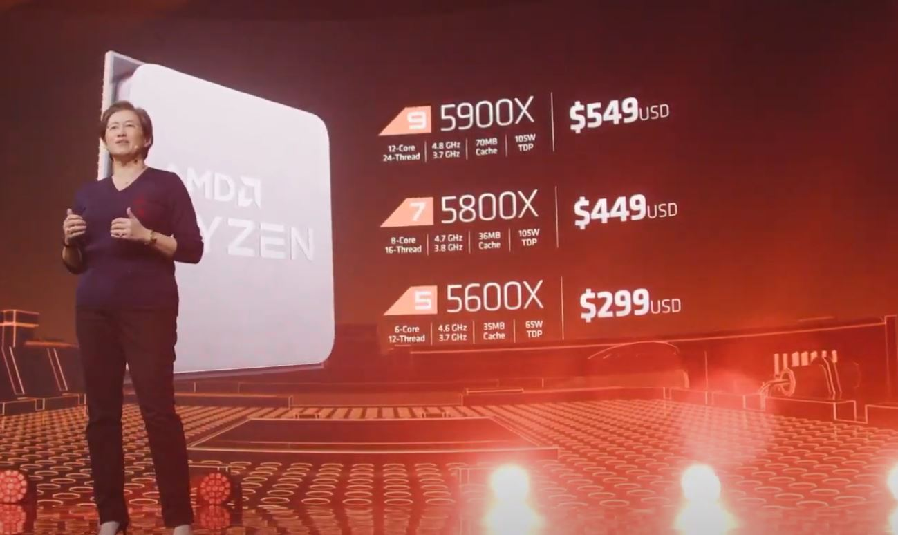 AMD Ryzen 5000 Line And Price