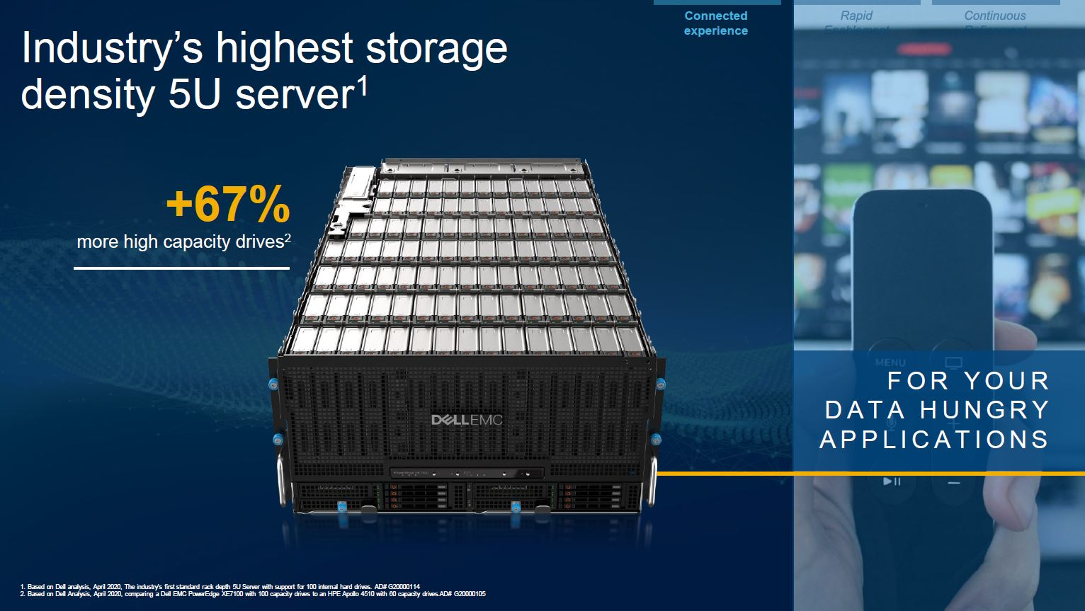 Dell EMC XE7100 Announcement Highest Density
