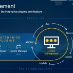 Dell EMC XE7100 Announcement OpenManage Rapid Enablement