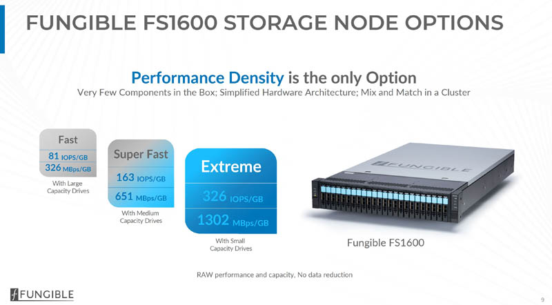 Fungible FS1600 Capacity And Performance