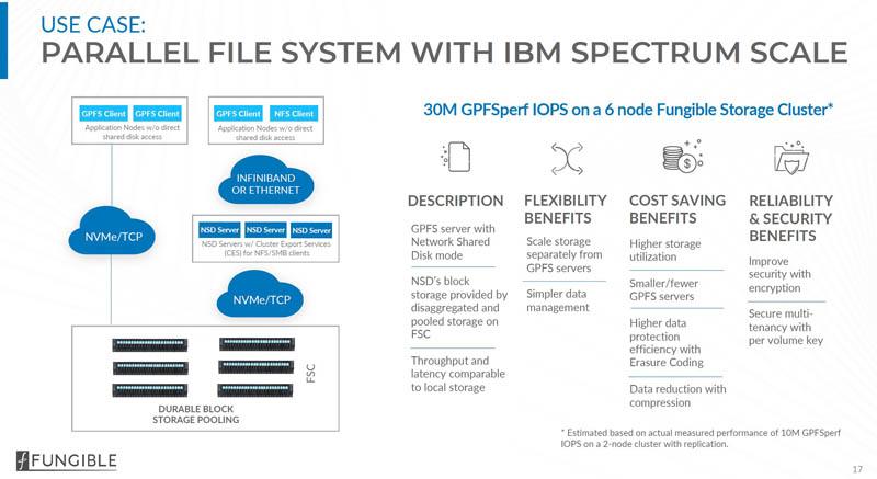 Fungible Storage Cluster Peformance IBM Spectrum Scale