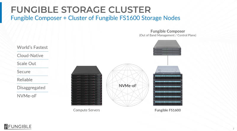 Fungible Storage Cluster