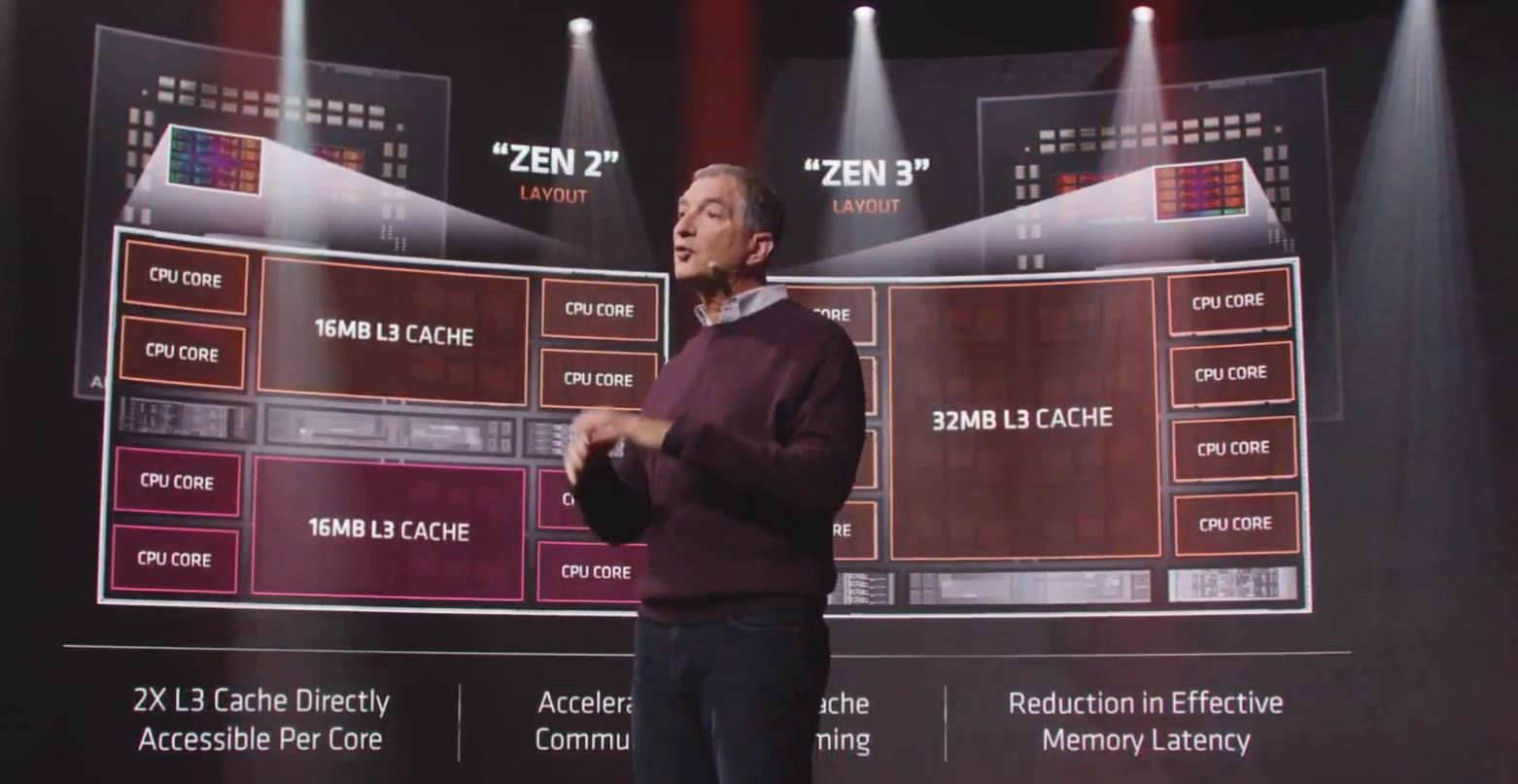 Mark Papermaster AMD Zen 2 And Zen 3 Comparison 2