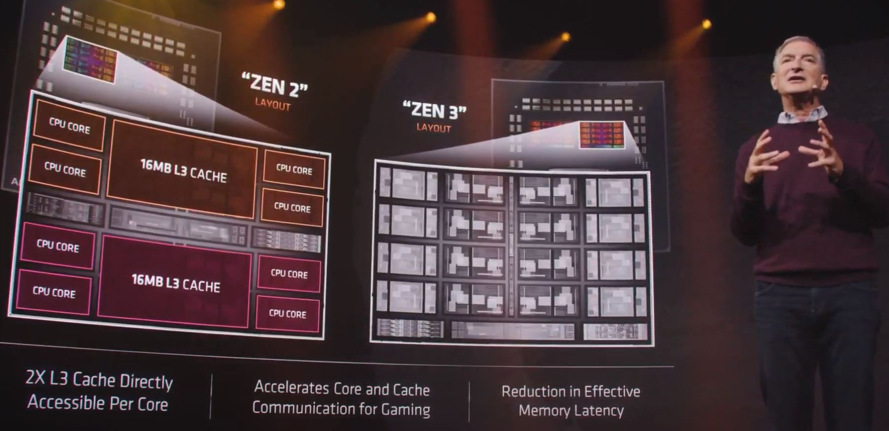 Mark Papermaster AMD Zen 2 And Zen 3 Comparison