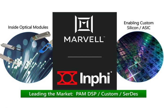 Marvell Inphi Cover