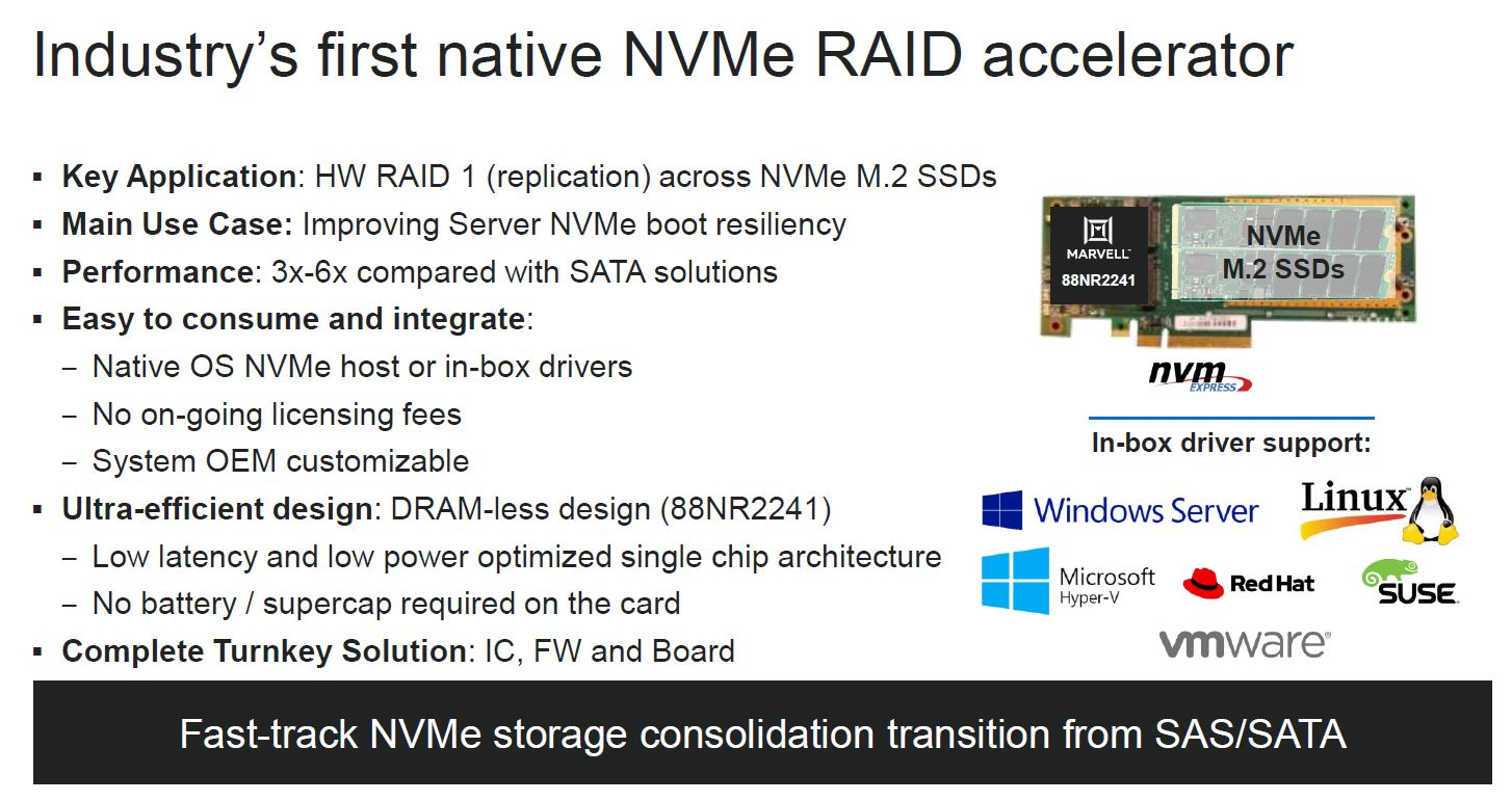 Marvell Native RAID NVMe Cover