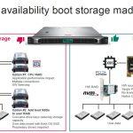 Marvell NativeRAID NVMe RAID Use Case