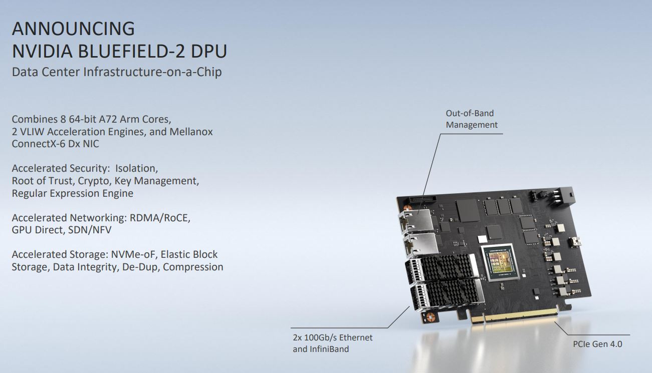 NVIDIA BlueField 2 DPU Overview