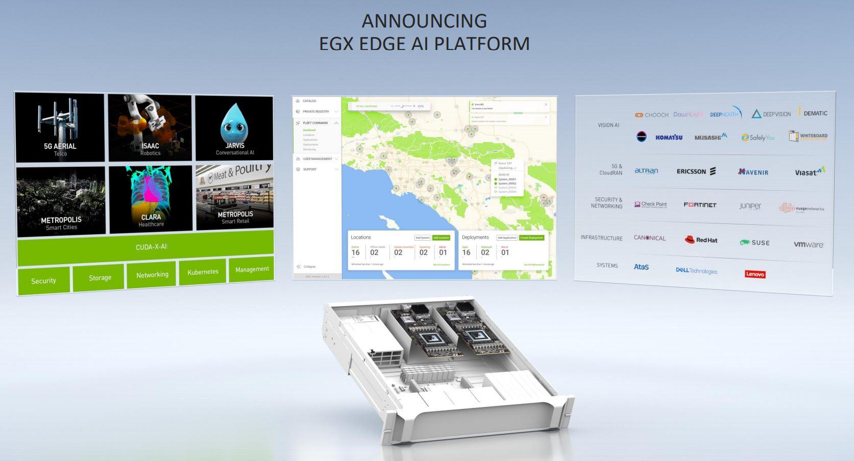 NVIDIA BlueField 3X And BlueField 4 DPU Roadmap Zoom
