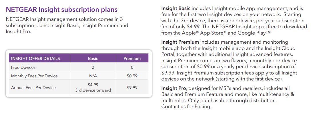Netgear Insight Subscription Plans