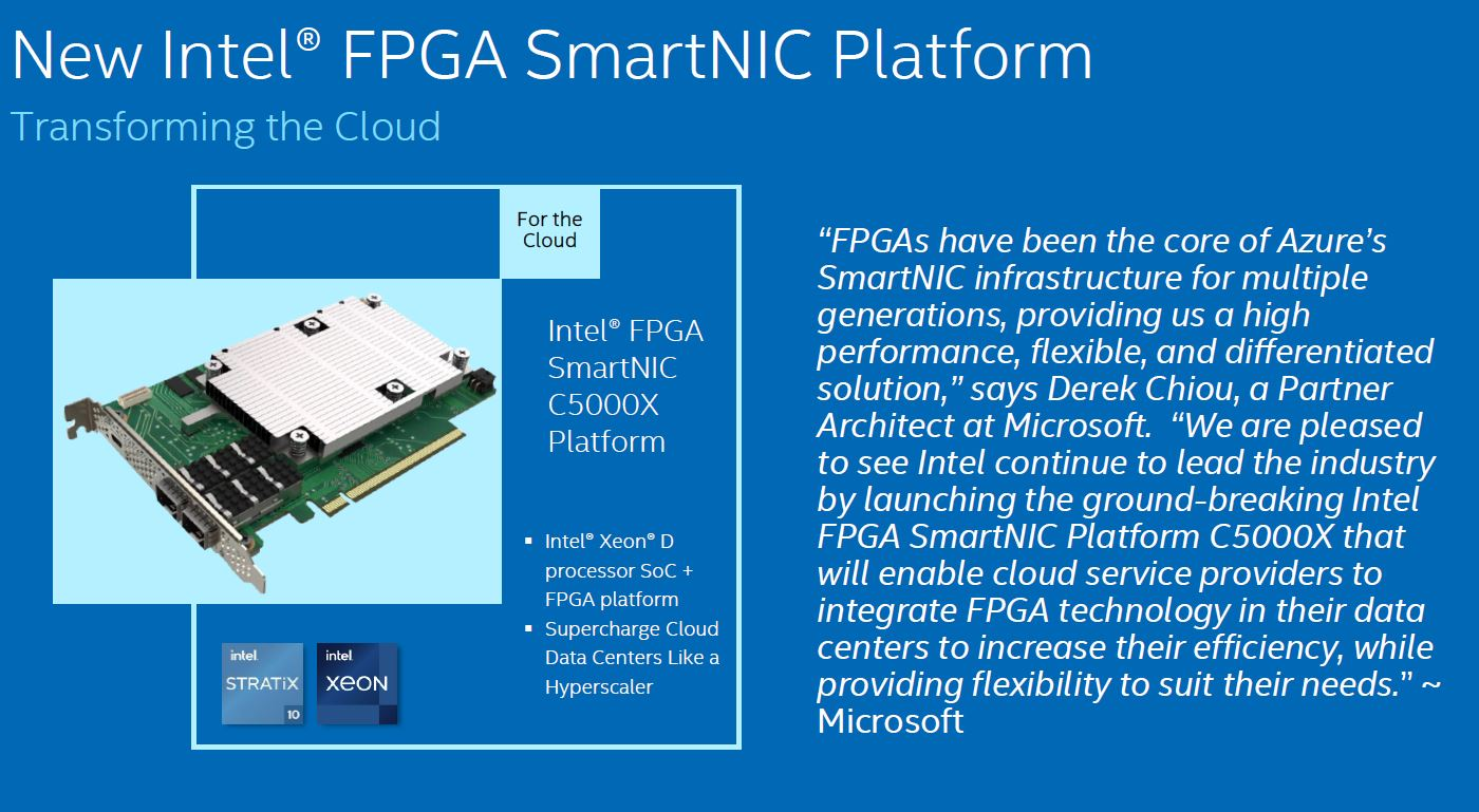 New Intel FPGA SmartNIC C5000X 1