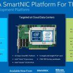 New Intel FPGA SmartNIC C5000X Features
