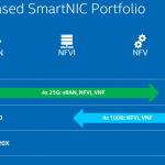New Intel FPGA SmartNIC Portfolio