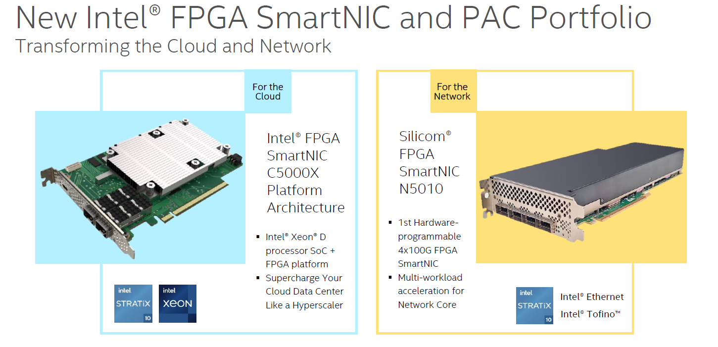 New Intel FPGA SmartNIC And PAC