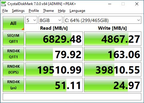 Samsung 980 Pro 500GB CrystalDiskMark 8GB
