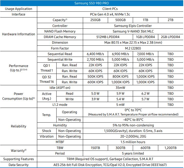Samsung 980 Pro 500GB Specs
