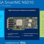 Silicom FPGA SmartNIC N5010 Features