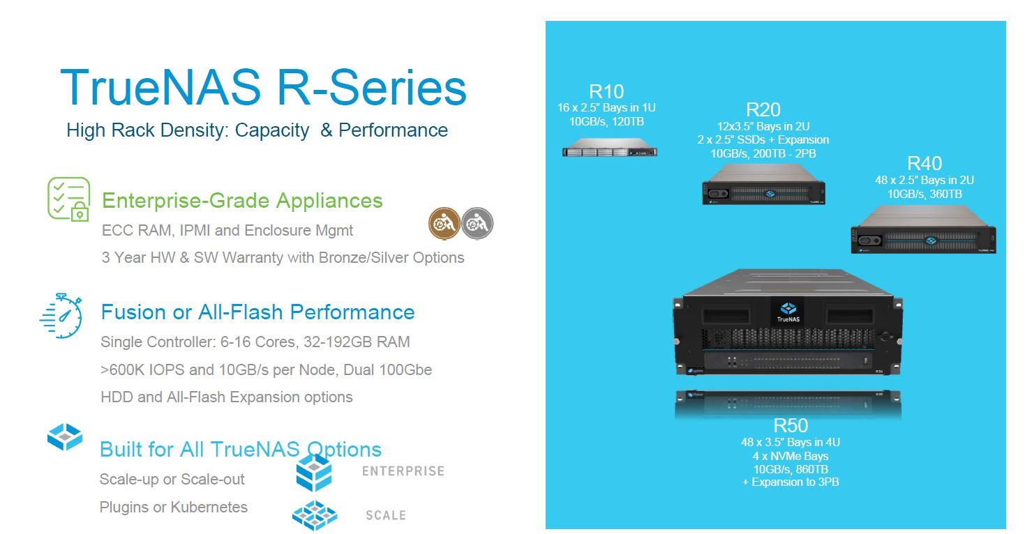 IXsystems TrueNAS R Series Platform Launch Diagram