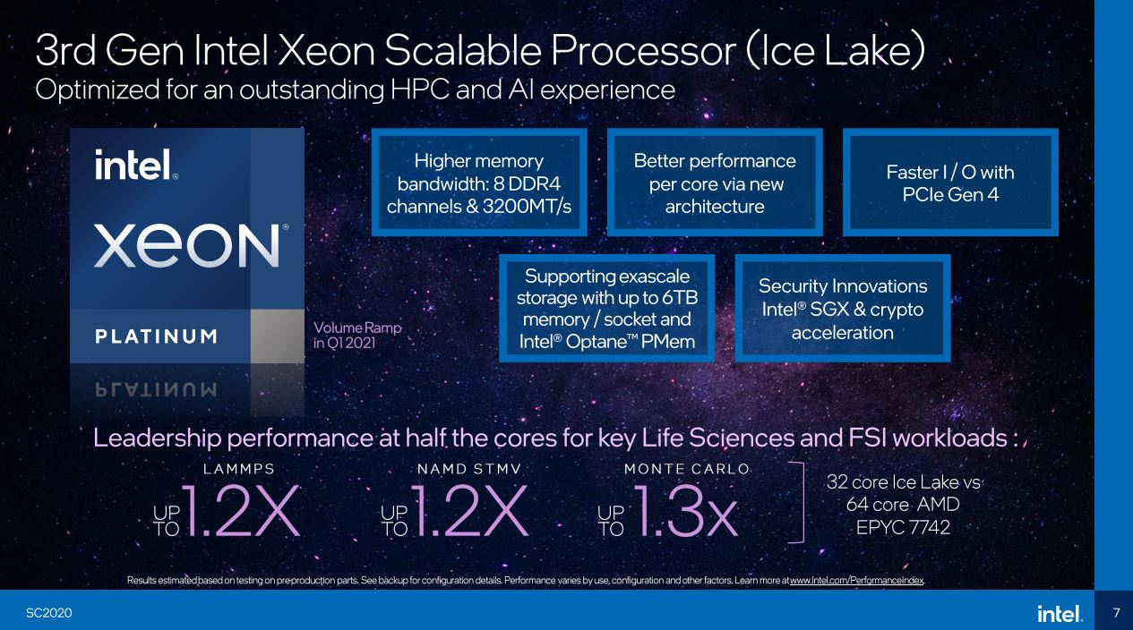 3rd Generation Intel Xeon Ice Lake For HPC
