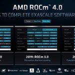 AMD ROCm 4.0 Scenario Coverage