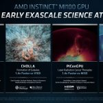 AMD Radeon Instinct MI100 At ORNL