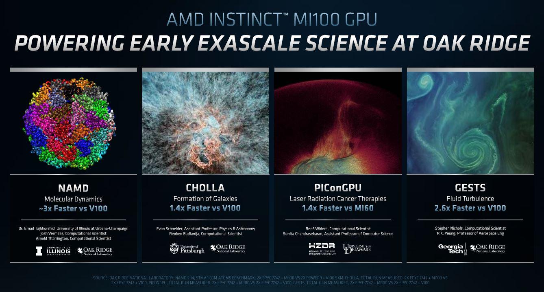 AMD Radeon Instinct MI100 At ORNL