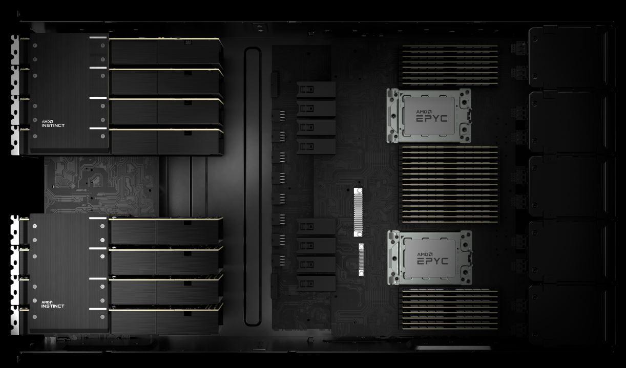 AMD Radeon Instinct CDNA Domain Specific Architecture
