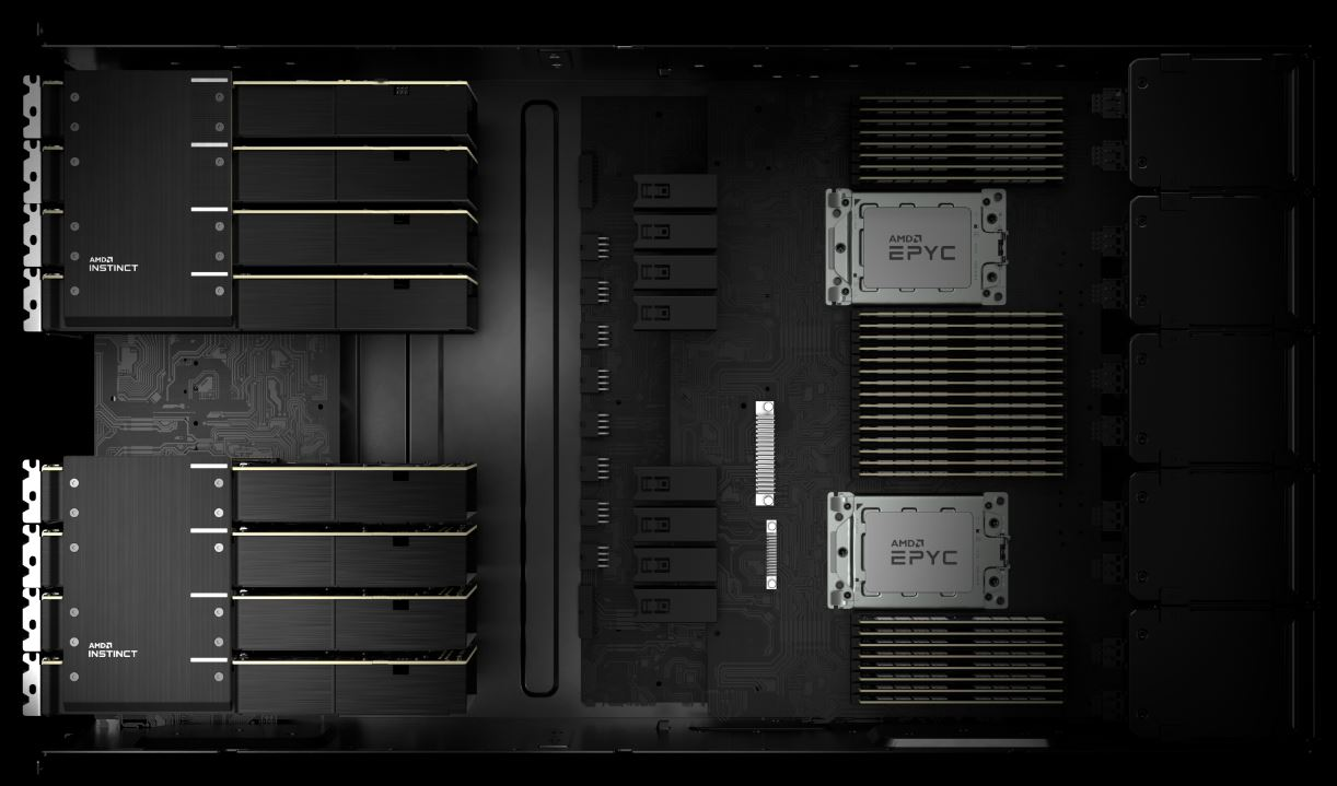 AMD Radeon Instinct MI100 With EPYC CPUs