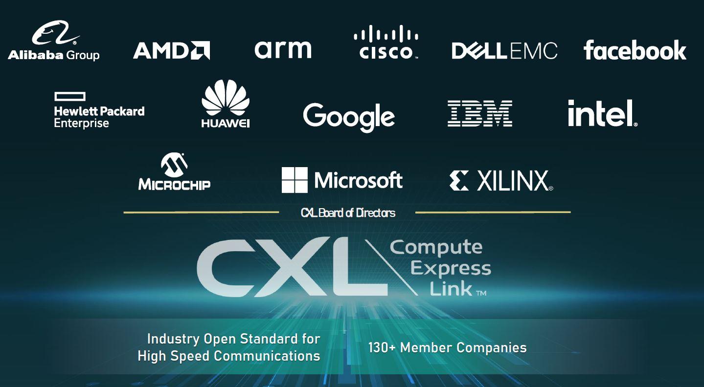CXL Board Of Directors November 2020