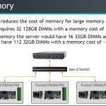 Gen Z Shared Memory Use Case