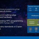 Intel OneAPI Strategy SC20