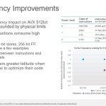 Intel Xeon Ice Lake AVX512 SC20 Higher Res Update