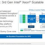 Intel Xeon Ice Lake Lewisburg R Platform At SC20 Higher Res Update