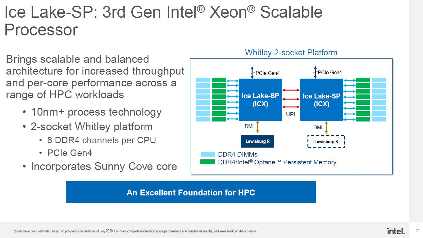 Intel Xeon Ice Lake Lewisburg R Platform At SC20 Higher Res Update
